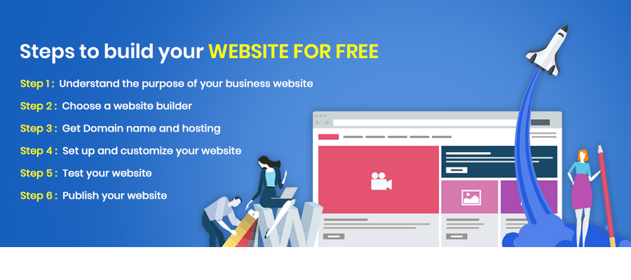 website develop for free